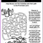 Conclusion of the story of Moses